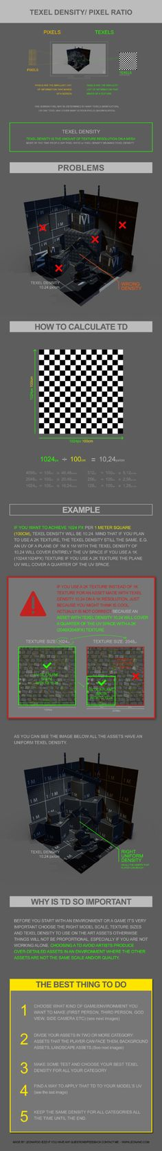 leonardo-iezzi-leonardo-iezzi-texeld-density-all-you-need-to-know-tutorial-01.jpg (JPEG Image, 500 × 3551 pixels)