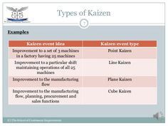 disadvanteges of kaizen Small changes in a kaizen-like fashion are  what are the disadvantages of lean thinking  that the disadvantages mentioned above are either.