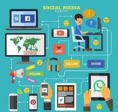 #Technodovegroup provides #bestsmoservices that help to increase engagement on your website using social networks. See more.. /http://bit.ly/2gbpzL5/