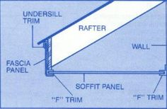 Diagram shows the relationship between your soffits for Soffit and fascia calculator
