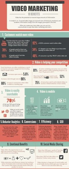 Video Marketing has the potencial to transmit large amounts of information. Social Media Video Marketing has the potencial to transmit large amounts of information. Inbound Marketing, Social Marketing, Marketing Visual, Marketing Na Internet, Marketing Services, Digital Marketing Strategy, Mobile Marketing, Marketing Tools, Business Marketing