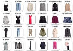 Vestidos - Spanish clothes vocabulary