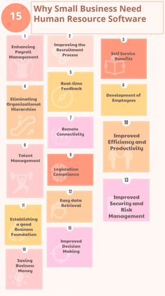 Reasons Why Small Business Need Human Resource Software Talent Management, Time Management Tips, Business Management, Project Management, Software, Human Resources Career, Human Resource Management System, Memes Gretchen, Job Interview Questions
