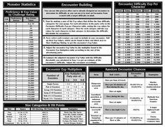 Final DM Screen/Player Cheat Sheet - Color - Album on Imgur
