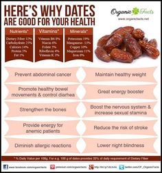 why Dates are good for your health?