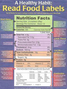 A Healthy Habit: Read Food Labels