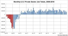 8 Charts And Graphs Ideas Charts And Graphs Graphing Rachel Maddow