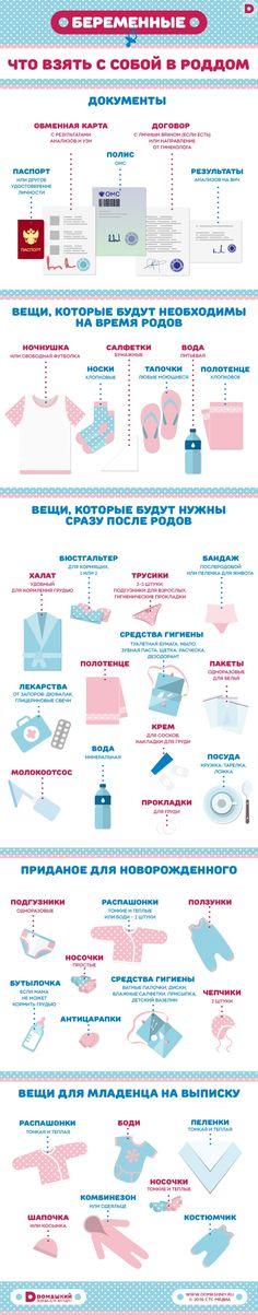 Инфографика: что взять с собой в роддом