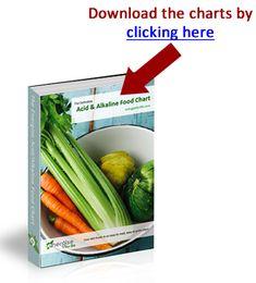 Excellent information.    http://www.energiseforlife.com/acid-alkaline-food-chart-1.3.pdf