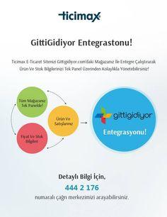 #GittiGidiyor entegrasyonu ile #eticaret sitenizdeki stokların&fiyatların güncellemesini tek tuş ile kolayca yapabilirsiniz.  https://www.ticimax.com/gittigidiyor-entegrasyonu/  #eticaret #sanalmağaza #eticaretsitesi #onlinesatış #ecommerce #mobilticaret #satışsitesi #ticimax