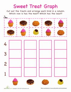 Kindergarten Graphing & Data Worksheets: Cut-Out Graph: Sweet Treats Worksheet Graphing Activities, Math Worksheets, Math Resources, Preschool Activities, Kindergarten Themes, Kindergarten Learning, Math Charts, 1st Grade Math, Grade 2