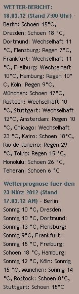 WETTER-BERICHT  http://www.schoeneswetter.com/wetterwuensche/wetter-2012/maerz-2012/wetter-18-maerz-2012.php