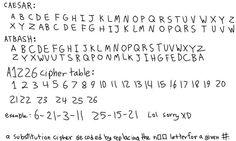 Gravity Falls  Secrets Codes  Bipper Mabel Season2 Codes  Stan  Wendy  Disney XD Disney