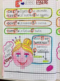 Graziano Furchi''s media content and analytics World Languages, Learning Italian, English Grammar, My Teacher, Montessori, Homeschool, Teaching, Education, Desk