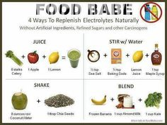 The Secret Behind Gatorade & How to Replenish Electrolytes Naturally - Food Babe Health: Natural (Thanks, BSD. Health And Nutrition, Health And Wellness, Health Tips, Health Fitness, Nutrition Classes, Sports Nutrition, Health Facts, Health Benefits, Juice Smoothie