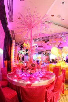 Bat Mitzvah Decor bat mitzvah party ideas - google search #batmitzvah, bat mitzvah
