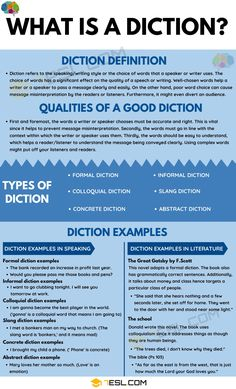 Diction is basically how a person chooses their words or language while writing or speaking. It is vital to select words appropriately while speaking or writing Teaching English Grammar, English Vocabulary Words, Learn English Words, Grammar Lessons, Essay Writing Skills, English Writing Skills, Writing Words, English Lessons, Ap Language