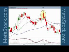 """""""High Profit Trades found with Candlestick Breakout Patterns"""" - Stephen Bigalow"""