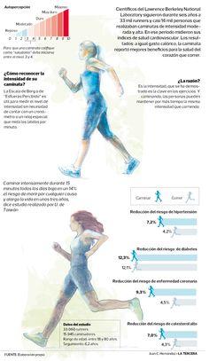 Caminar es más saludable para el corazón que correr #caminar #saludable #alimentos #vidasana #comerbien