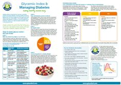 Image of GI & Managing Diabetes Fact Sheet