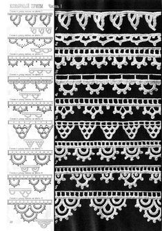 This is an interesting and nice stitch pattern: the Chevron Retro Stitch Wave Crochet pattern which I'm sure you guys would like to know how it is done. Crochet Edging Patterns, Crochet Lace Edging, Crochet Borders, Crochet Diagram, Crochet Chart, Lace Patterns, Crochet Trim, Crochet Designs, Crochet Stitches