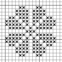 Free cross stitch sampler motifs added weekly for your own designs and creativity. Historical motifs, traditional motifs, flowers, animals, birds, symbols and more.