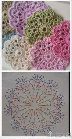Irina: Crochet Pattern.