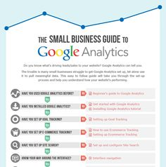 The Small Business Guide to Google Analytics: A straight-forward guide to getting your Google Analytics set up and running.