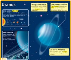 Exhibit: Uranus - Miriam Andrews Photo Page Space And Astronomy, Astronomy Science, Uranus, Medical Mnemonics, Montessori, French Resources, Grammar And Vocabulary, Reading Skills, Learn French