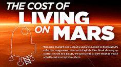 火星に人間を移住させるとしたら費用はどれくらいか?ということを図示した「The Cost of Living on Mars」 - GIGAZINE