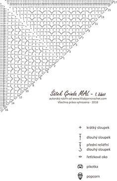 Grinda MAL: 1. Část (čeština) | LillaBjörn's Crochet World