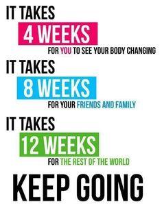 Rien ne va changer du jour au lendemain. Ne pas abandonner !