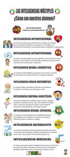como son nuestros alumnos segun las Inteligencias Múltiples via @orientadujar