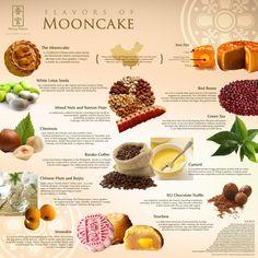 #Mooncakes for Mid-Autumn Festival #midautumnfestival