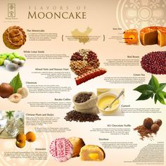 #Mooncakes for Mid-Autumn Festival #midautumnfestival