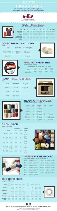 Infographic: Beading Thread Sizes - Global Beads, Inc. ~ Seed Bead Tutorials