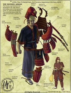 Samurai Armor Parts
