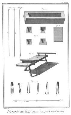http://artflx.uchicago.edu/images/encyclopedie/V27/plate_27_10_18.jpeg