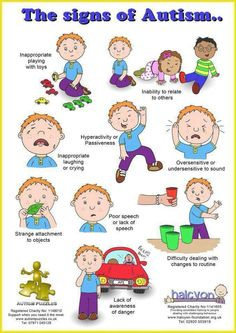 Caring For An Autistic Child - The signs of Autism. Picture Chart.