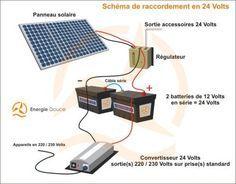 *Vivre en autonomie, produire son électricité..son chauffage et gérer l'eau: une réalité.*** - décroissance