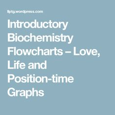 Introductory Biochemistry Flowcharts – Love, Life and Position-time Graphs
