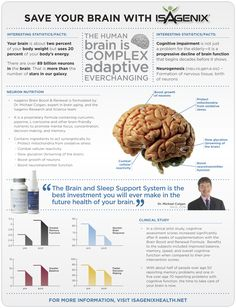 Study finds that Isagenix Brain Boost & Renewal improves cognitive function in adults aged 35 and older.