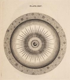 "An Original Theory or New Hypothesis of the Universe, 1750 balsiek: "" Thomas Wright. An Original Theory or New Hypothesis of the Universe, "" "" Constellations, Arte Obscura, Spiritus, Mystique, Sacred Geometry, Illustrations, The Originals, Poster, Design"