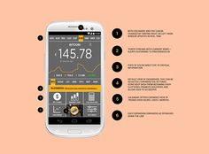 MOBILE UX: Dashboard Concept on Behance