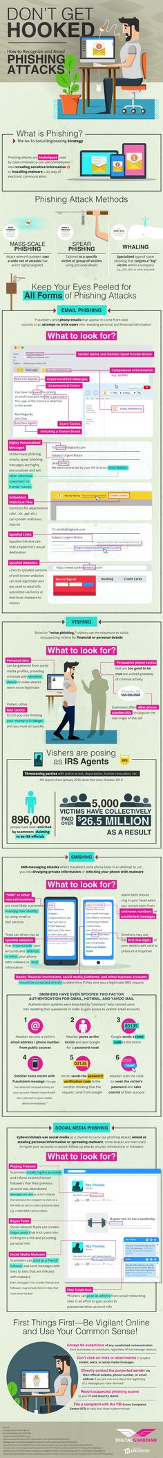 Improve Your Internet Security Infographic  Infographic