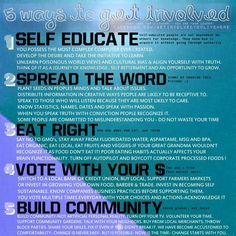 Looking for a starting point for getting involved? Here's a brief how-to!
