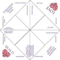 fortune teller wedding program