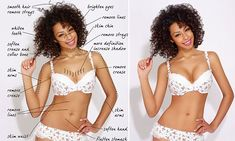 'We have a moral obligation to ban the airbrush': Debenhams vows not to retouch model shots... and calls on others to follow suit