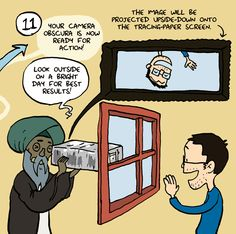 CorpseTalk: Grave Matters: Al-Haytham. How to make your own Camera Obscura! In The Phoenix Issue 118  Adam Murphy - Comics