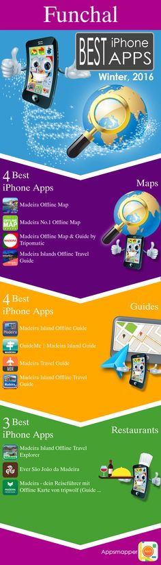 Funchal iPhone apps: Travel Guides, Maps, Transportation, Biking, Museums, Parking, Sport and apps for Students.